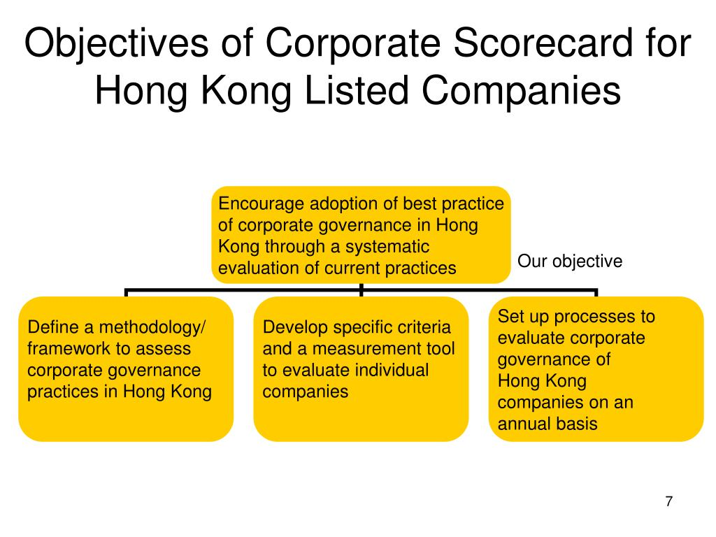 corporate governance in hong kong Guidelines on corporate governance for smes in hong kong (3rd edition) aims to serve as a tool for sme directors in securing strategic direction, business development and internal control.