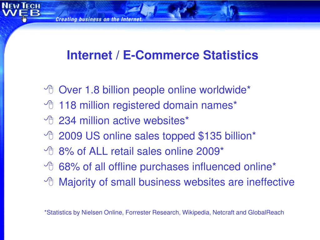 Internet / E-Commerce Statistics
