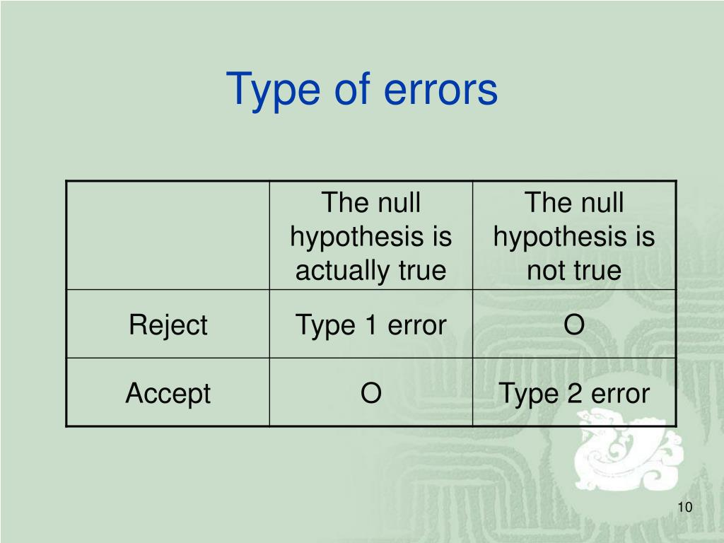 Type of errors