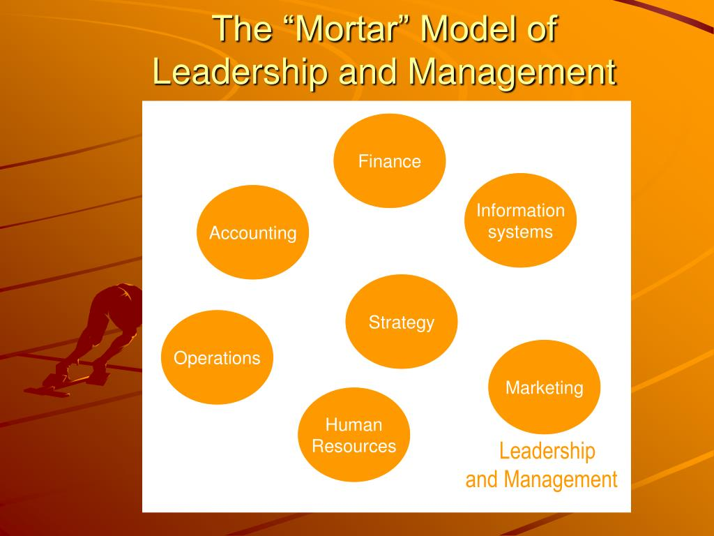"The ""Mortar"" Model of"