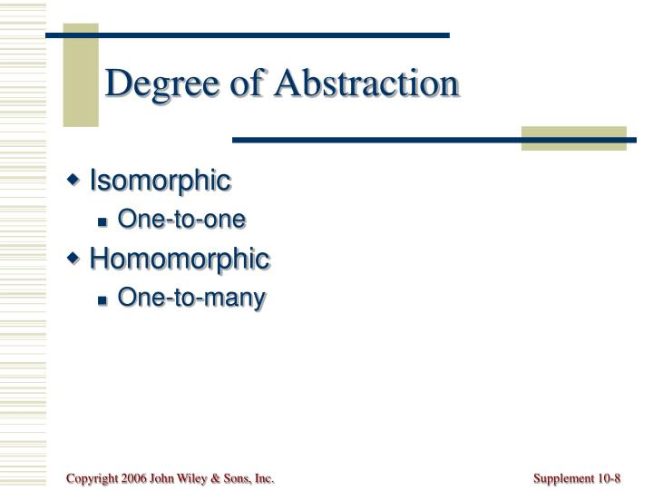 Degree of Abstraction