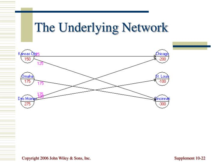 The Underlying Network