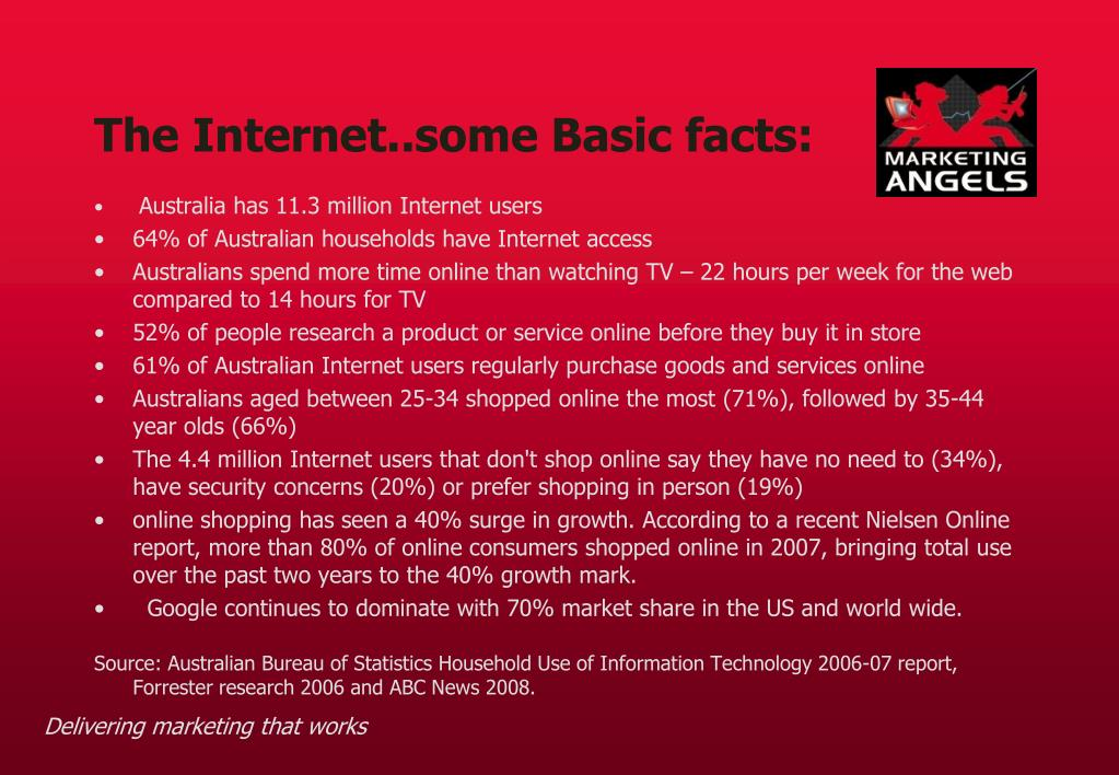 The Internet..some Basic facts: