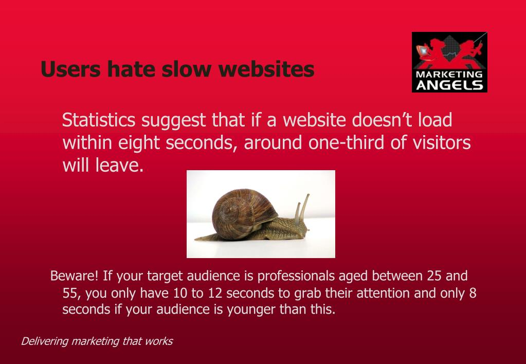 Users hate slow websites