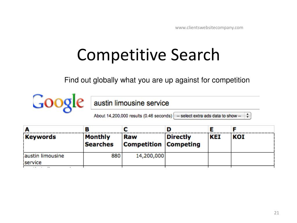Competitive Search