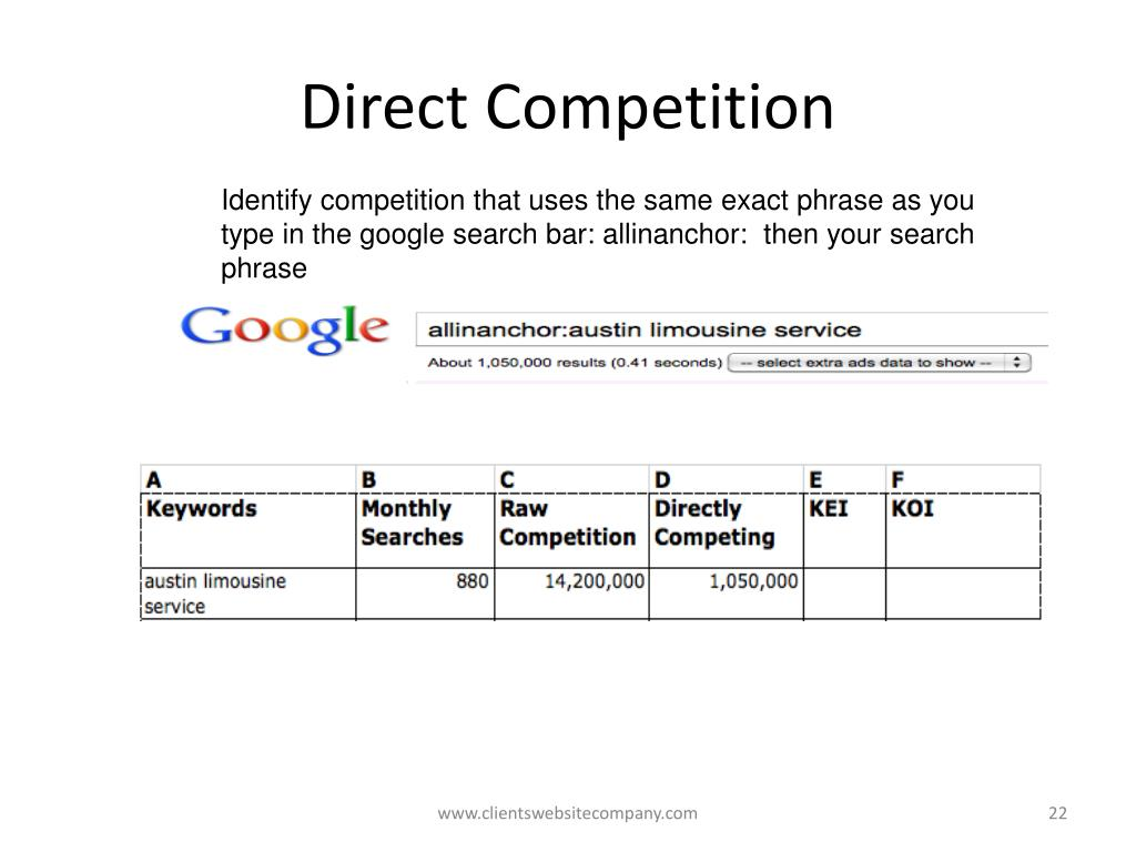 Direct Competition