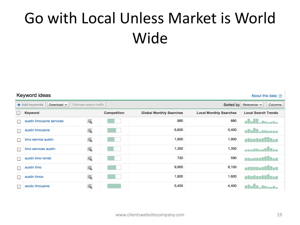 Go with Local Unless Market is World Wide