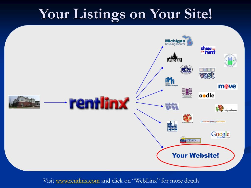 Your Listings on Your Site!