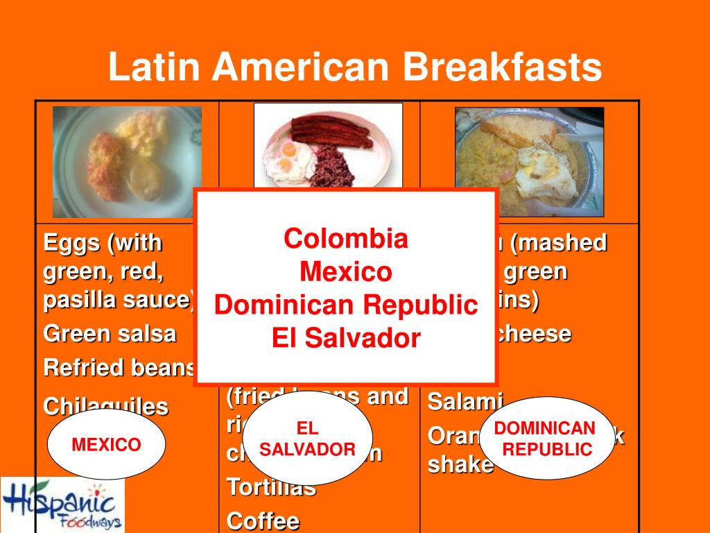 Latin American Breakfasts