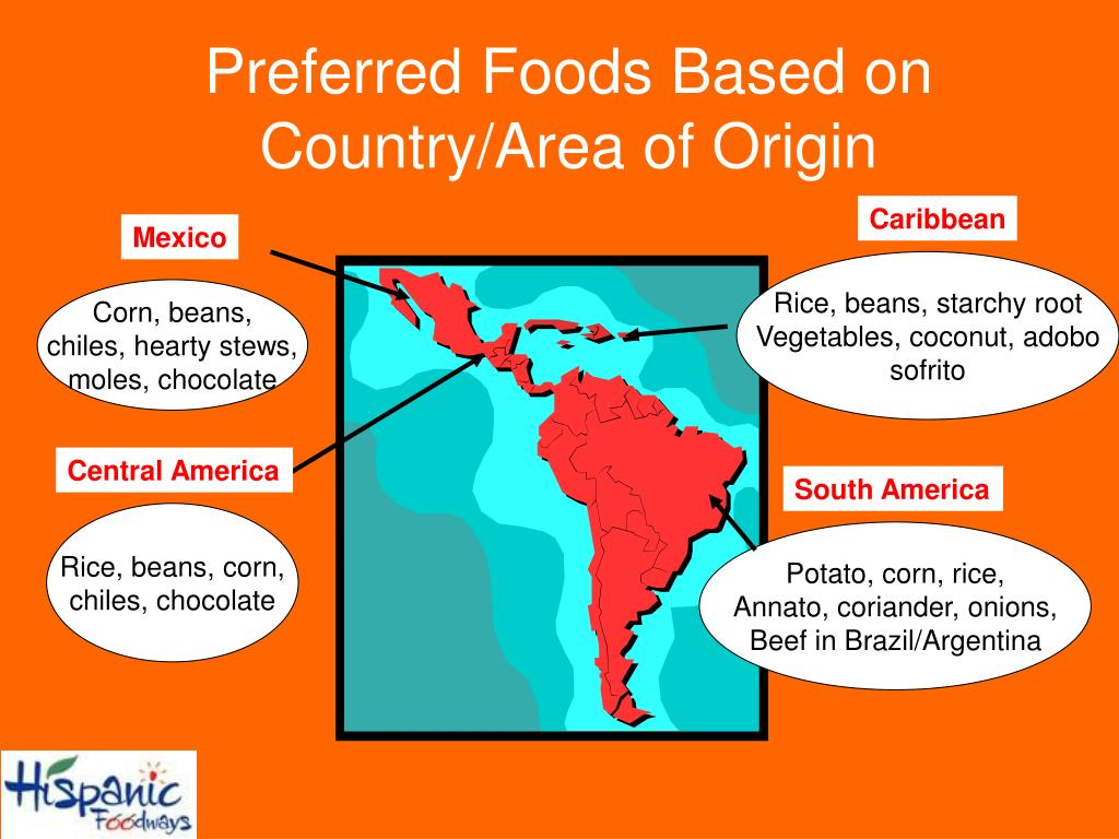 Preferred Foods Based on Country/Area of Origin
