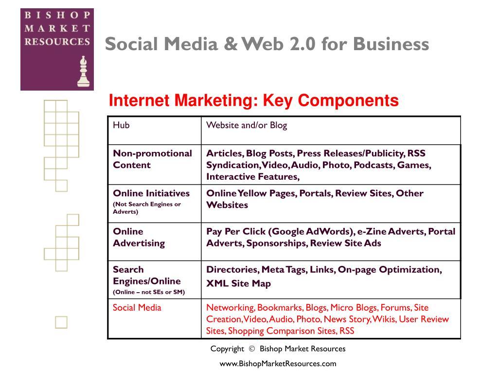 Internet Marketing: Key Components