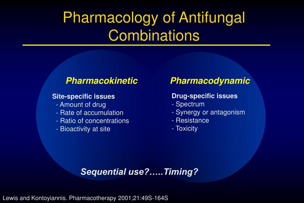 Pharmacology of Antifungal Combinations