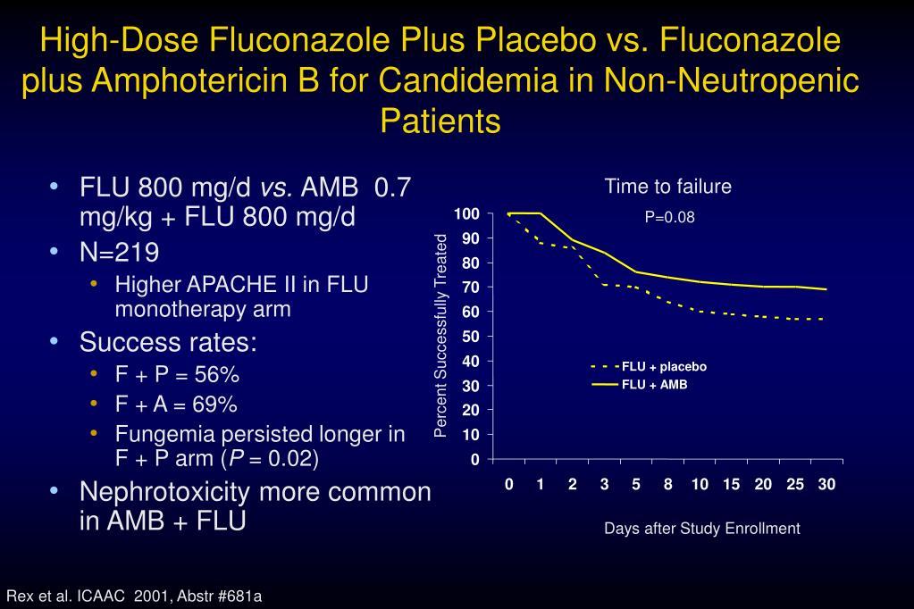 High-Dose Fluconazole Plus Placebo vs. Fluconazole plus Amphotericin B for Candidemia in Non-Neutropenic Patients