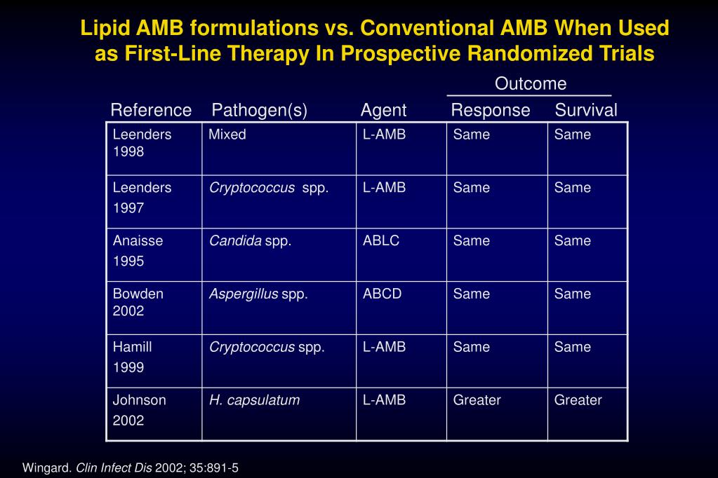 Lipid AMB formulations vs. Conventional AMB When Used