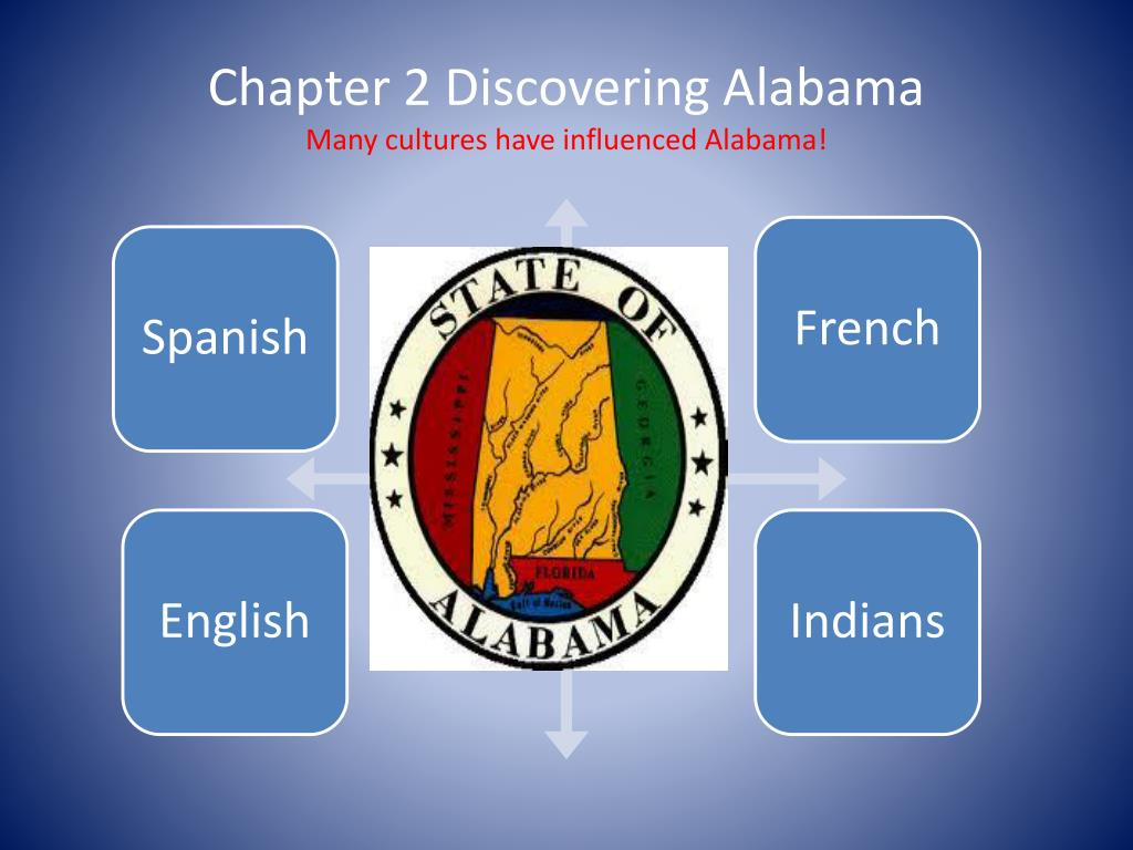 Chapter 2 Discovering Alabama