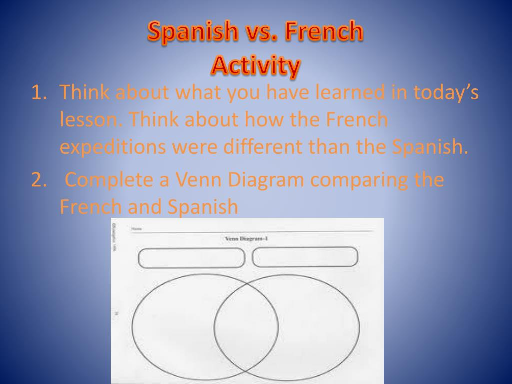 Spanish vs. French