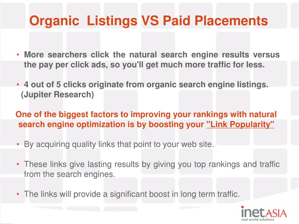 Organic  Listings VS Paid Placements