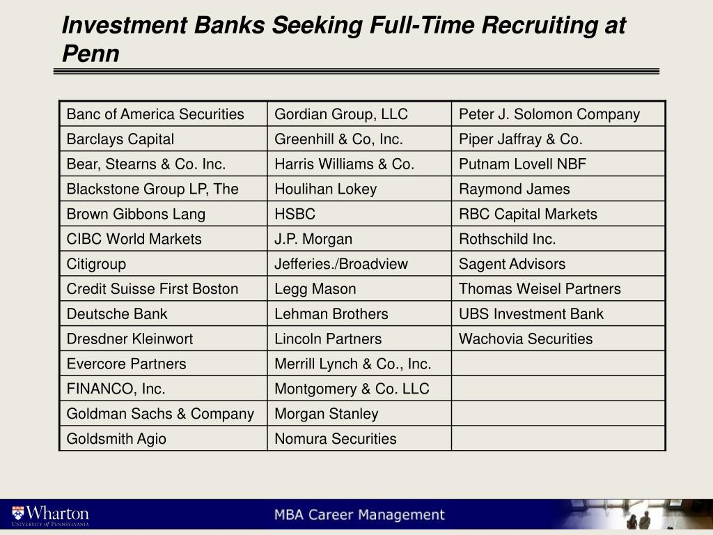 Investment Banks Seeking Full-Time Recruiting at Penn