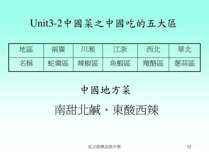 Unit3-2