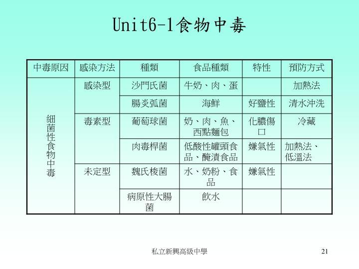 Unit6-1