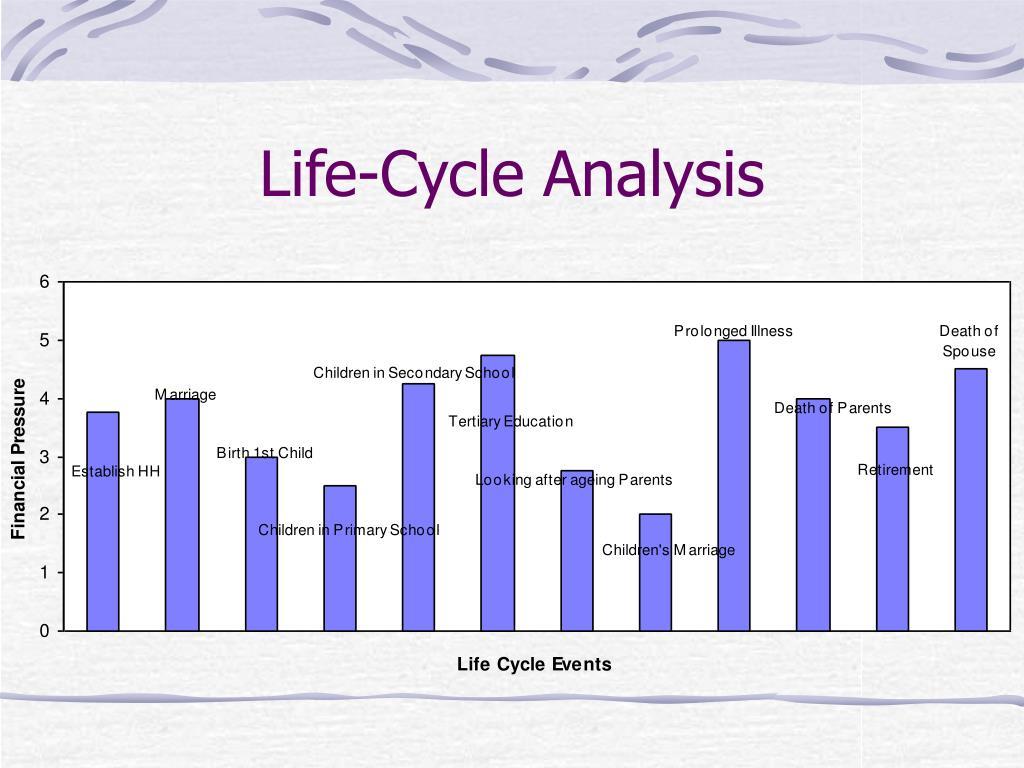 Life-Cycle Analysis