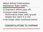 about school intervention assistance team sait