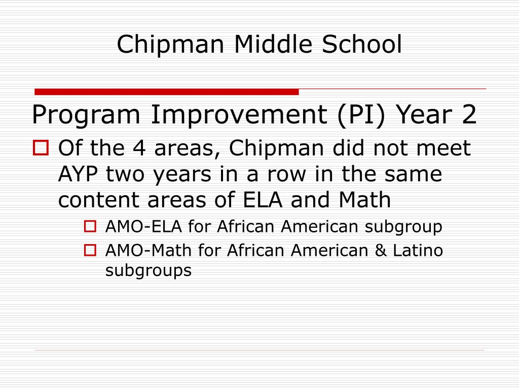 Chipman Middle School