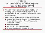 federal accountability nclb adequate yearly progress ayp