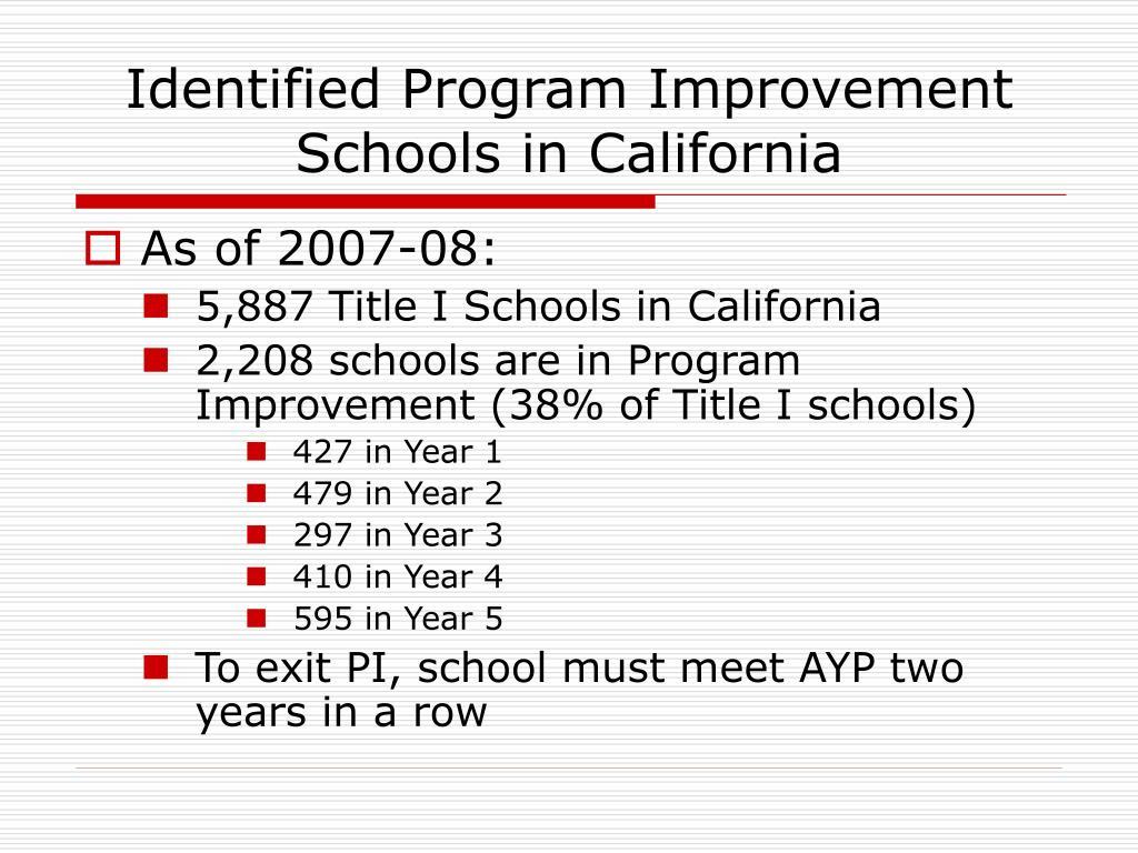 Identified Program Improvement Schools in California
