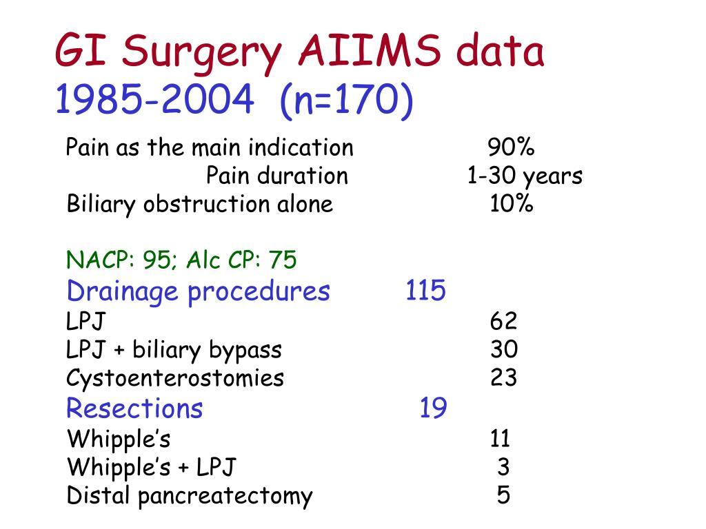 GI Surgery AIIMS data