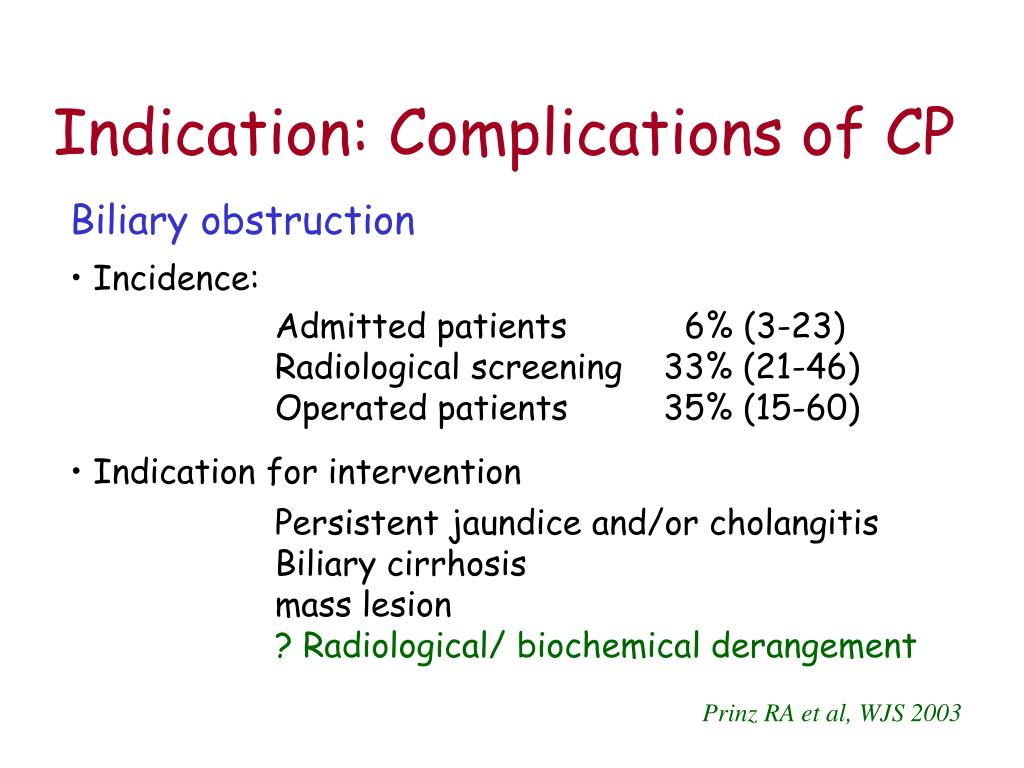 Indication: Complications of CP