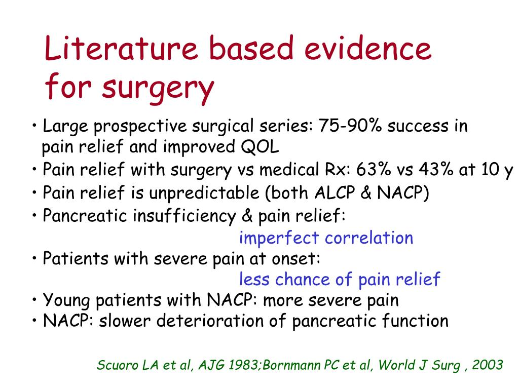 Literature based evidence for surgery
