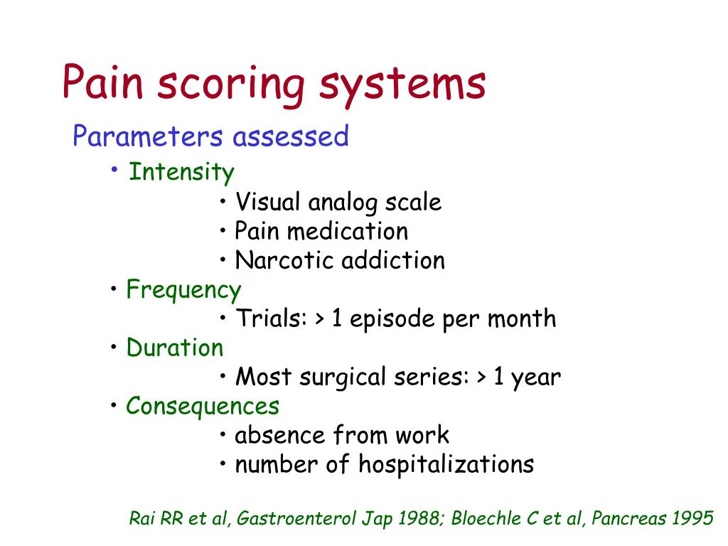 Pain scoring systems