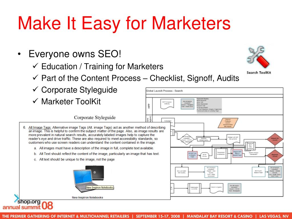 Make It Easy for Marketers
