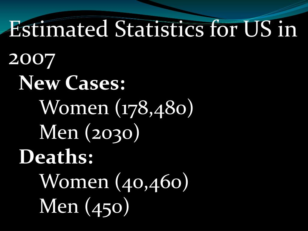 Estimated Statistics for US in 2007