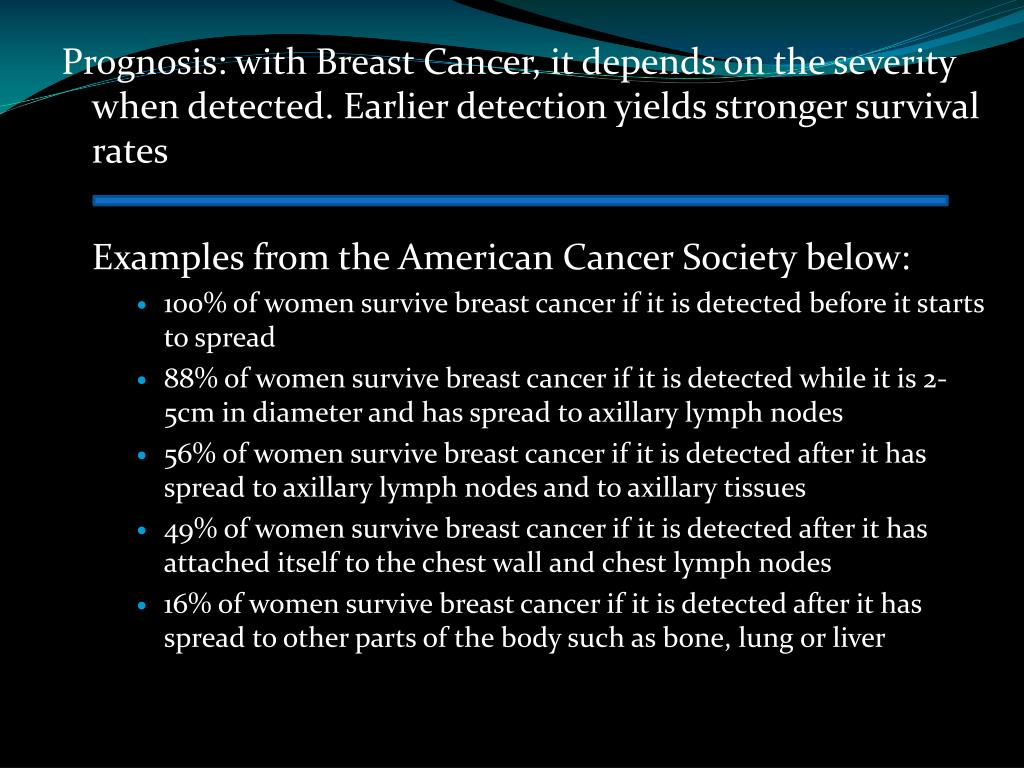 Prognosis: with Breast Cancer, it depends on the severity when detected. Earlier detection yields stronger survival rates