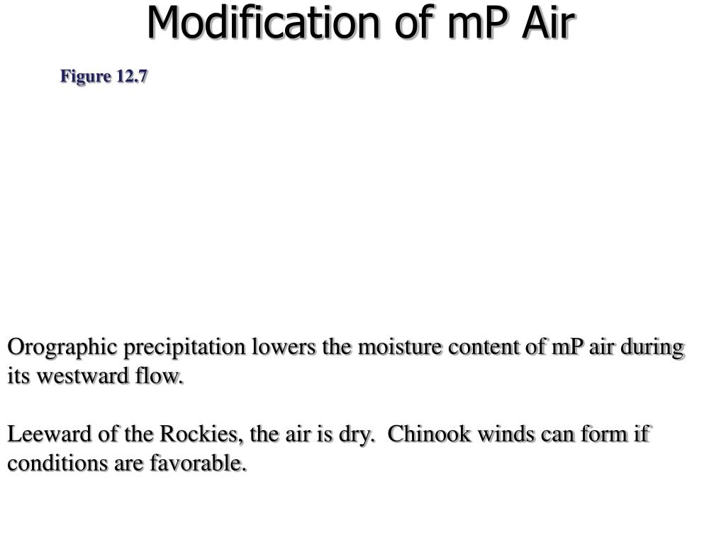 Modification of mP Air