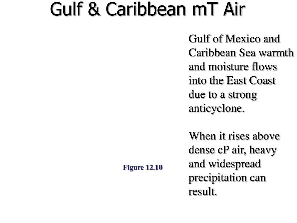 Gulf & Caribbean mT Air