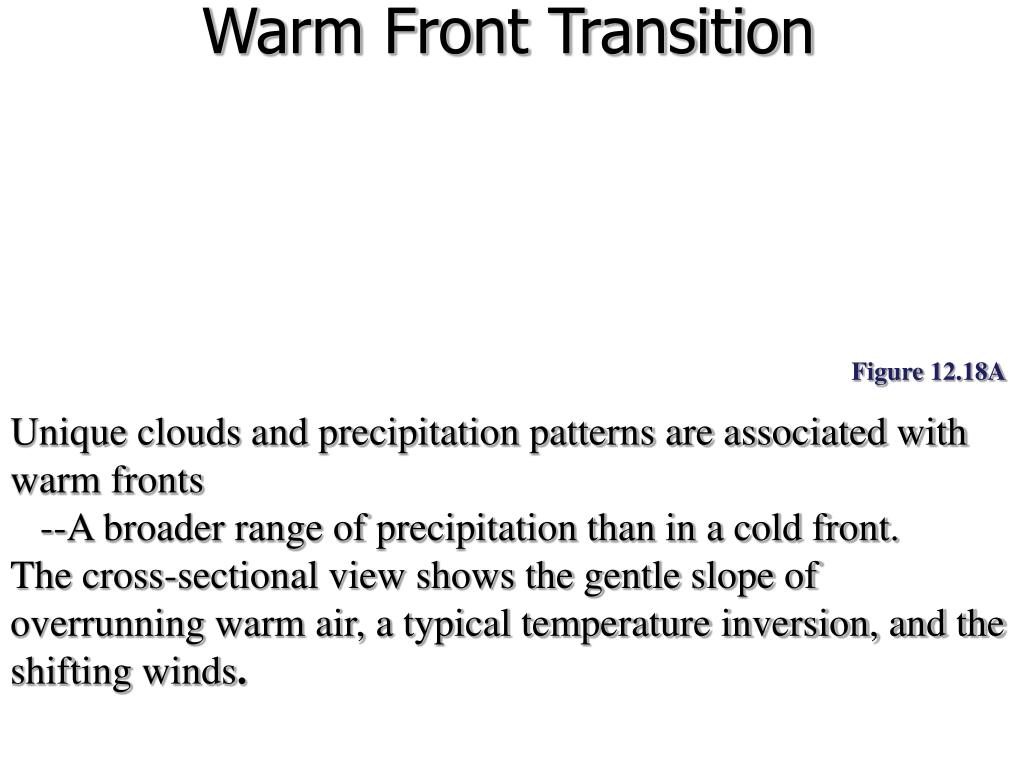 Warm Front Transition