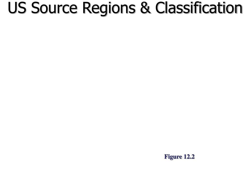 US Source Regions & Classification