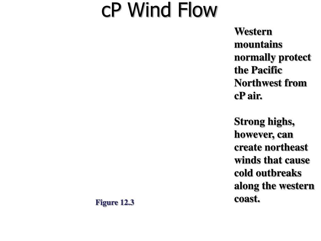 cP Wind Flow