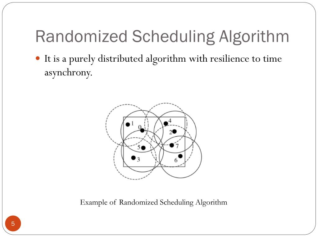 Randomized Scheduling Algorithm