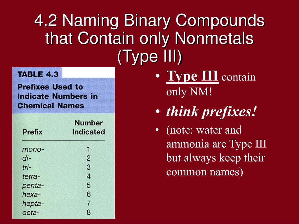 Binary compounds of nonmetals