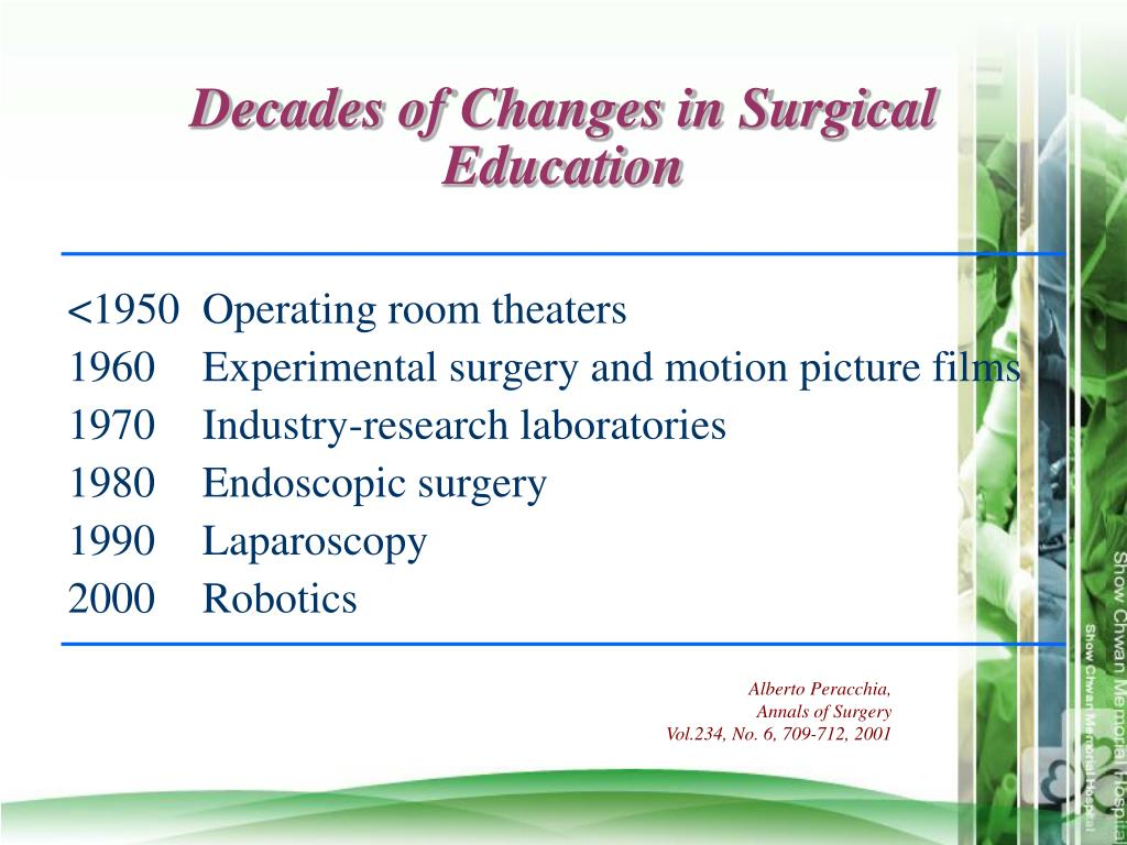 Decades of Changes in Surgical Education