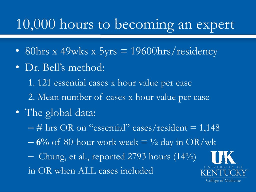 10,000 hours to becoming an expert