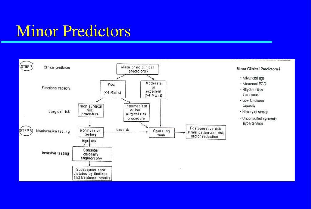 Minor Predictors
