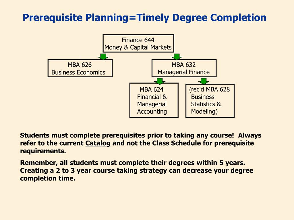 Prerequisite Planning=Timely Degree Completion