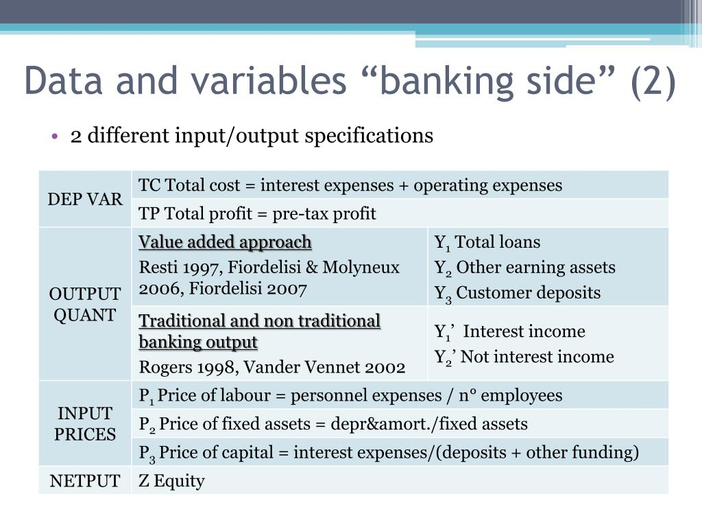 """Data and variables """"banking side"""" (2)"""