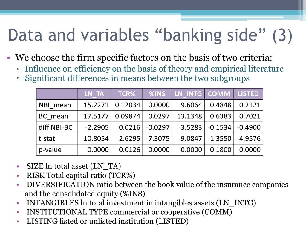 """Data and variables """"banking side"""" (3)"""