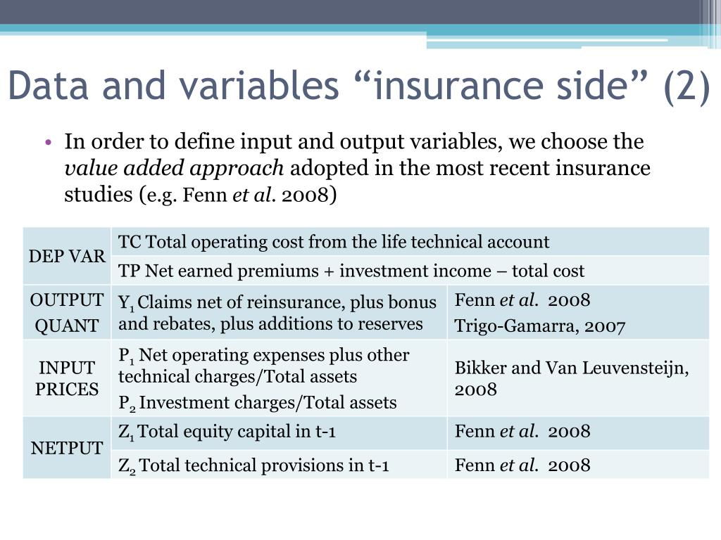 """Data and variables """"insurance side"""" (2)"""